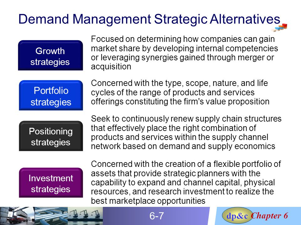 Options based portfolio management strategies