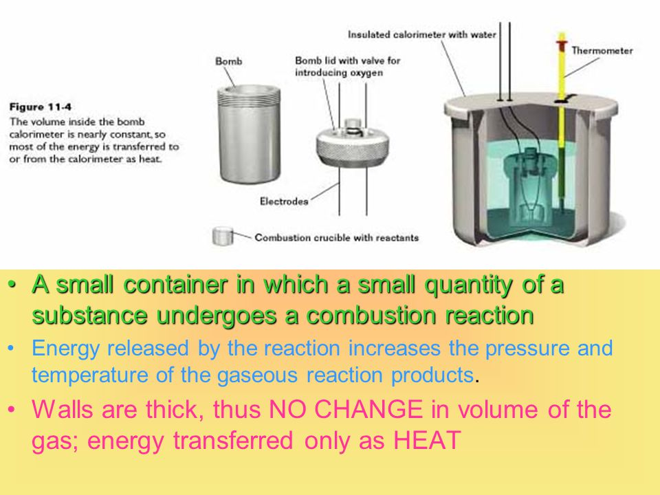 A small container in which a small quantity of a substance undergoes a combustion reaction