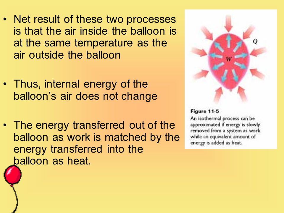 Net result of these two processes is that the air inside the balloon is at the same temperature as the air outside the balloon