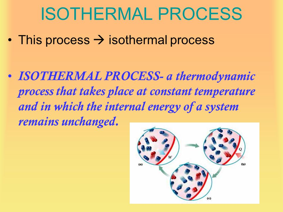 ISOTHERMAL PROCESS This process  isothermal process