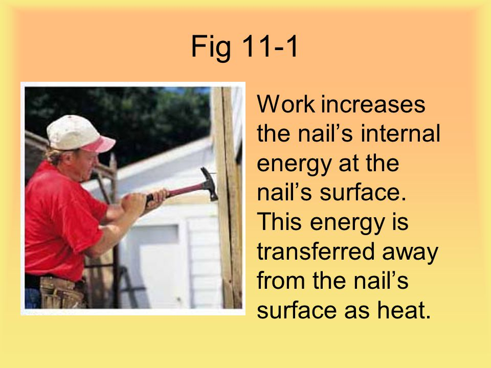 Fig 11-1 Work increases the nail's internal energy at the nail's surface.
