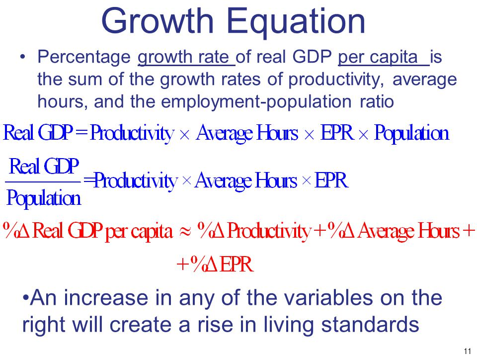 chapter 9 economic growth and rising living standards