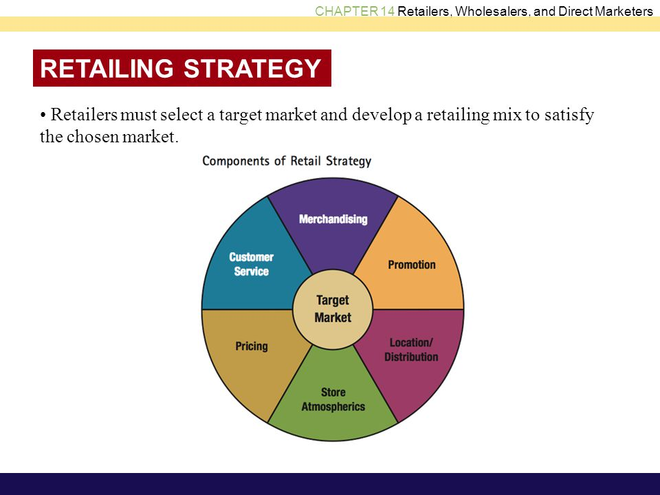 the company background of watson and its retail strategies In conclusion, looking from the strategies that zara is doing now, we can say that these strategies are aligned with the vision-mission and that these strategies are effective and sufficient enough for the company to achieve the stated vision and mission.
