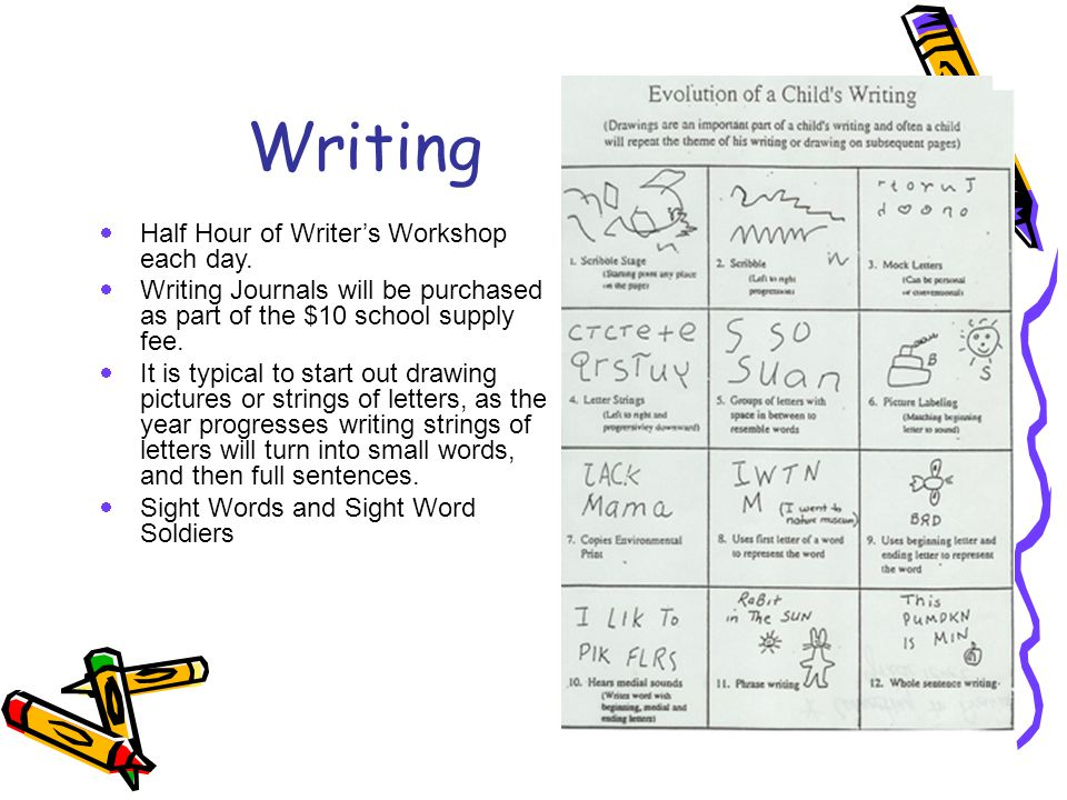 Writing Half Hour of Writer's Workshop each day.
