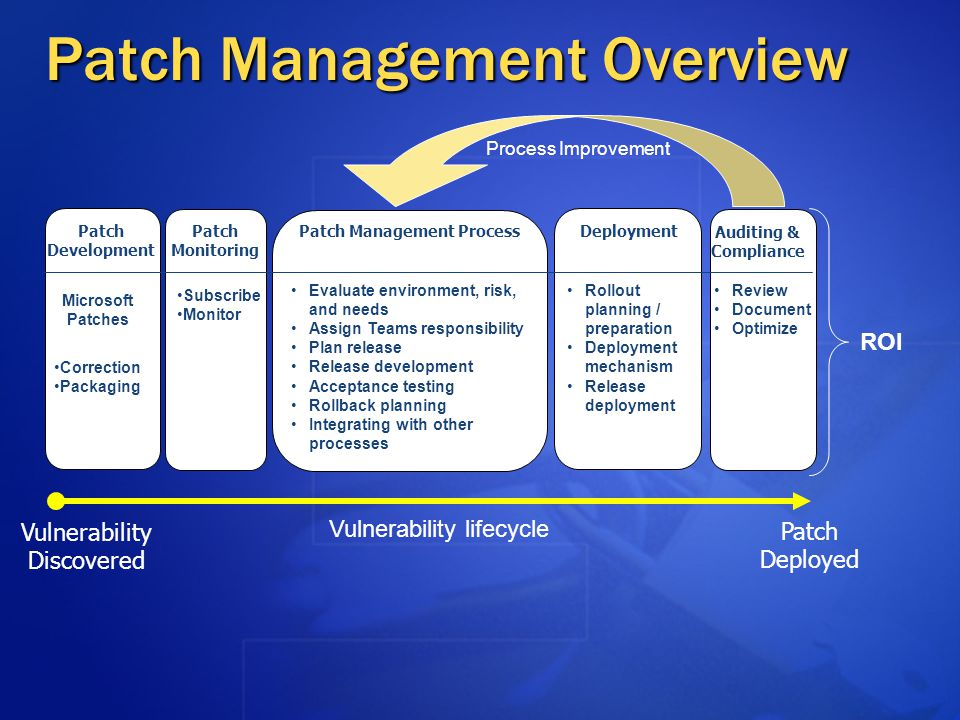 Patch and settings management in microsoft system center.