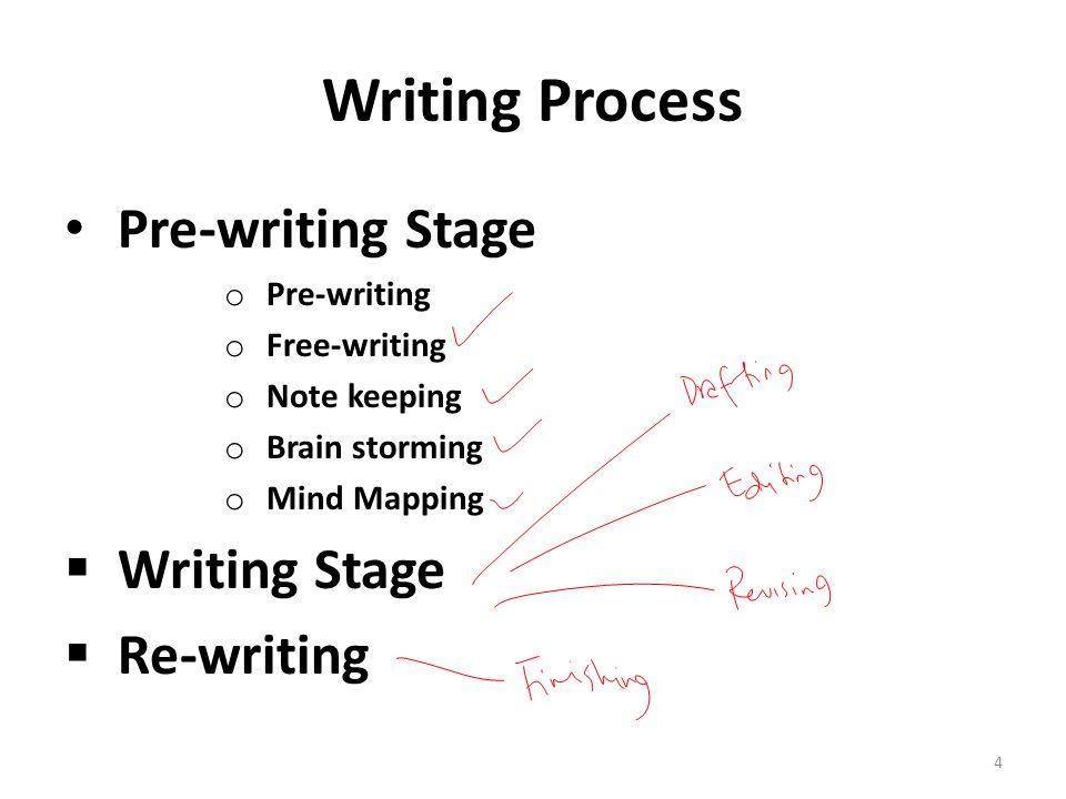 pre written papers