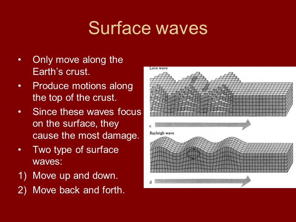 Surface waves Only move along the Earth's crust.