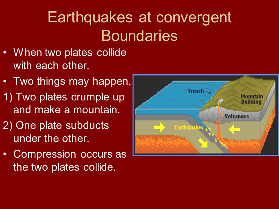 Earthquakes at convergent Boundaries