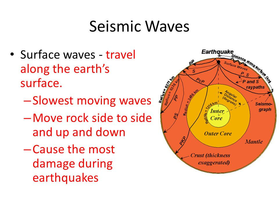 Seismic Waves Surface waves - travel along the earth's surface.