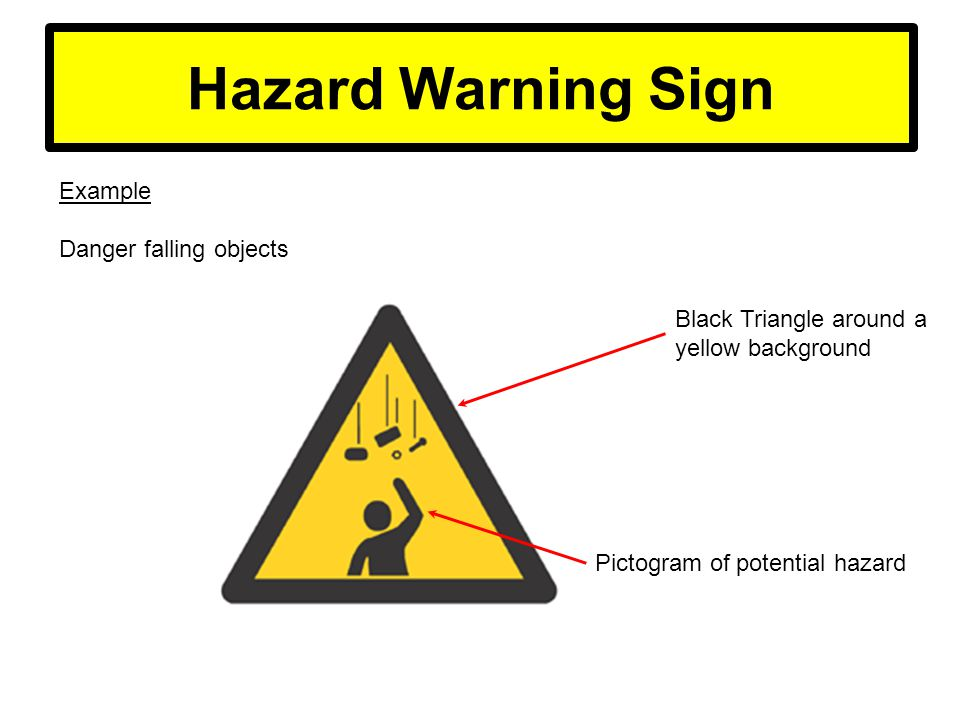 Safety Signs  - ppt video online download