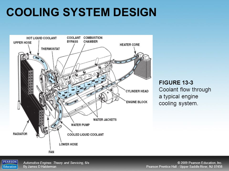 objectives after studying chapter 13, the reader will be able to8 cooling system design figure 13 3 coolant flow through a typical engine cooling system
