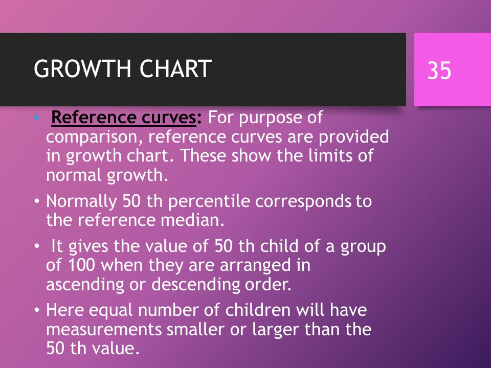 Growth And Development Mch 3 Ppt Video Online Download