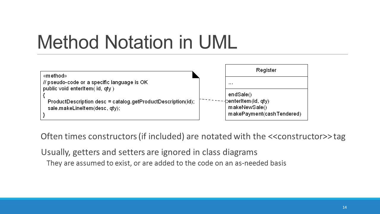 Method Notation in UML Often times constructors (if included) are notated with the <<constructor>> tag.