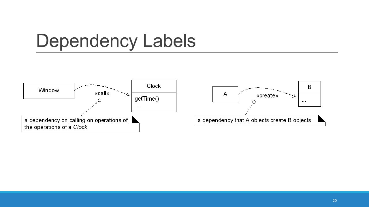 Dependency Labels