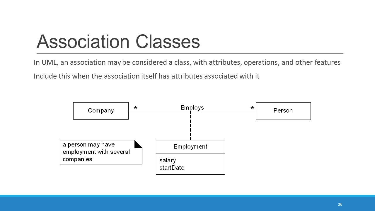 Association Classes