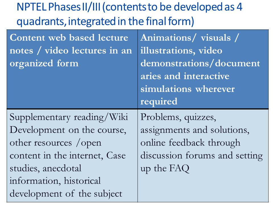 internet case essay Argumentative essay topics from team at essay basics click to see examples of argumentative writing when it comes to essay writing professors usually supply students with topics to write abouthowever, there are cases when a student is free to write on any topic he wishes.