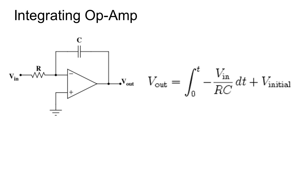 Integrating Op-Amp