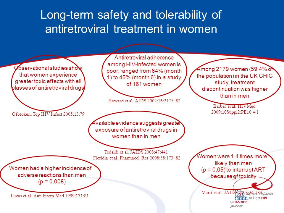 Long-term safety and tolerability of antiretroviral treatment in women