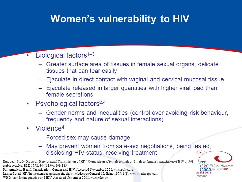 Women's vulnerability to HIV