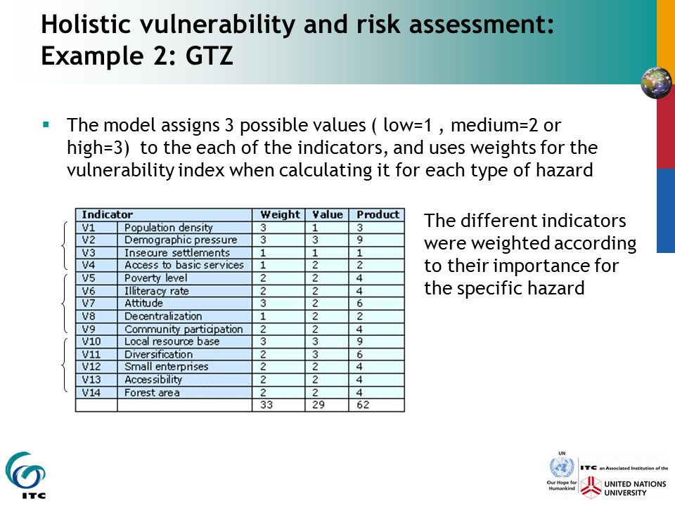 vulnerability and threat assessment of tva locations The vulnerability assessment considers the potential impact of loss from a successful attack as well as the vulnerability of the facility/location to an attack impact of loss is the degree to which the mission of the agency is impaired by a successful attack from the given threat.