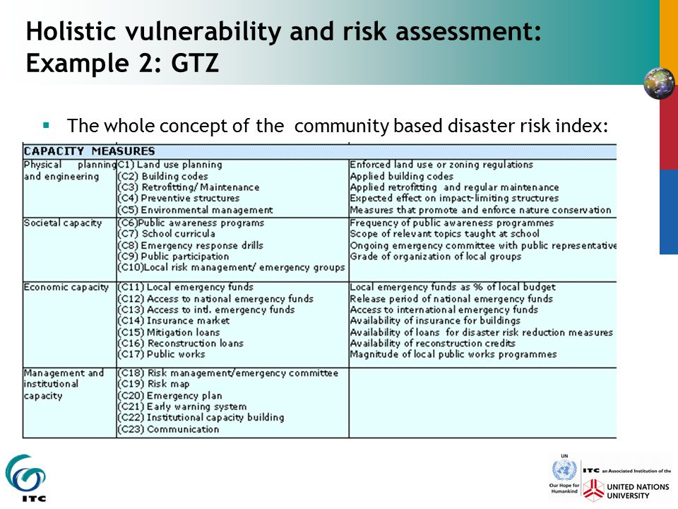 Session 5: Vulnerability assessment - ppt download