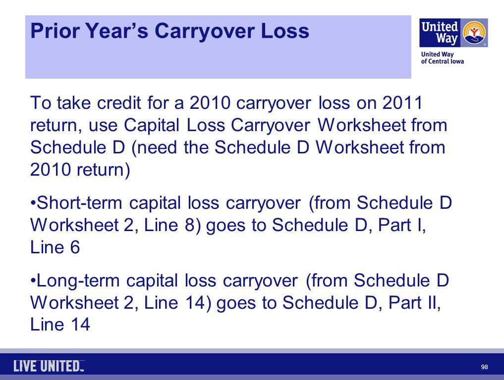 United Way Of Central Iowa Larry Davis Cecilia Gass Tax Year Ppt. 98 Prior Year's Carryover Loss. Worksheet. 2011 Eic Worksheet At Clickcart.co