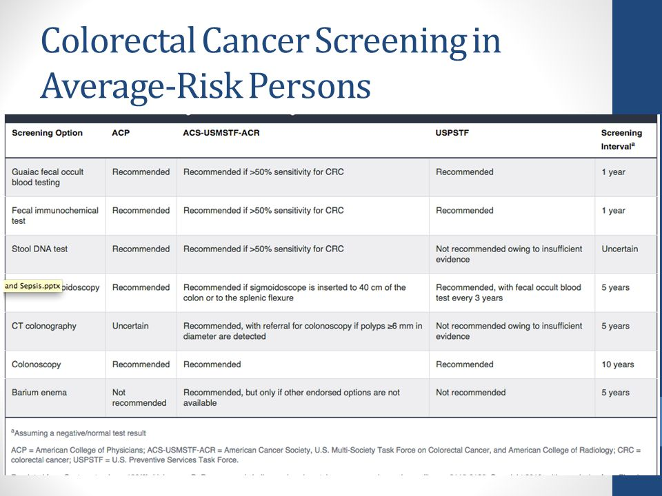 Colon Cancer Screening Ppt Video Online Download