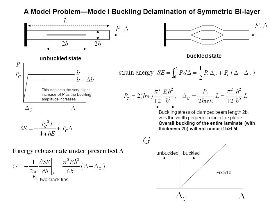 A Model Problem—Mode I Buckling Delamination of Symmetric Bi-layer