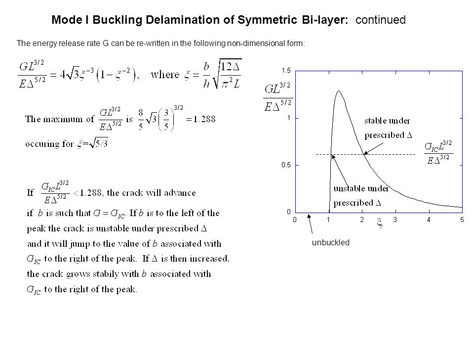 Mode I Buckling Delamination of Symmetric Bi-layer: continued