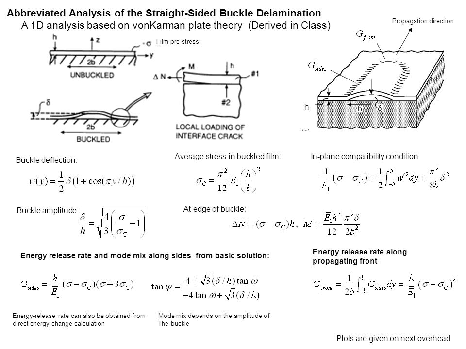 Abbreviated Analysis of the Straight-Sided Buckle Delamination