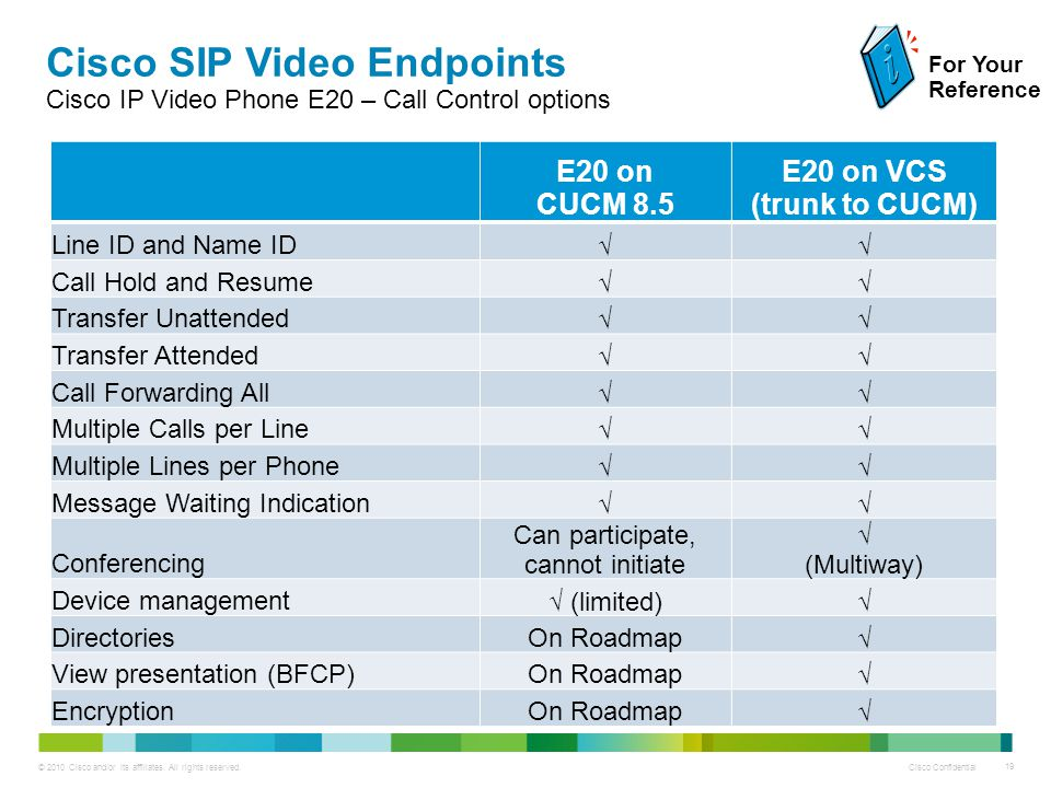 The TP Video ATP Express Level Product Portfolio - ppt download