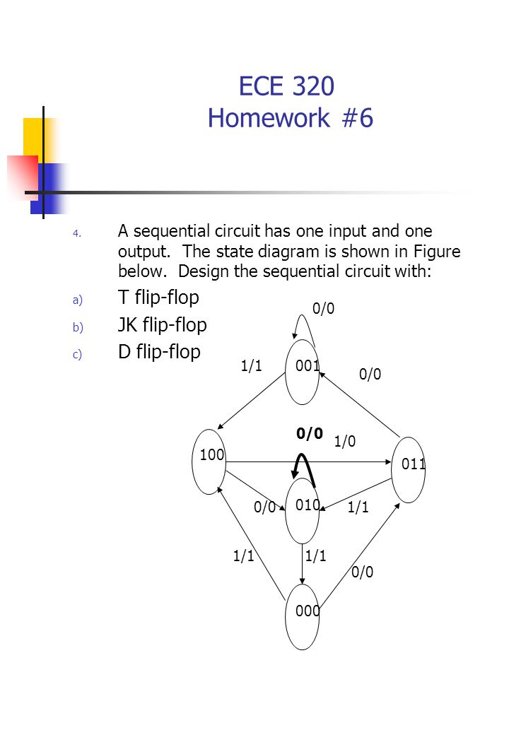Ece 320 Homework 6 Derive The State Table And State Diagram Of The
