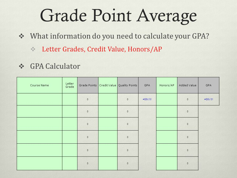 grade point average what information do you need to calculate your gpa letter grades credit