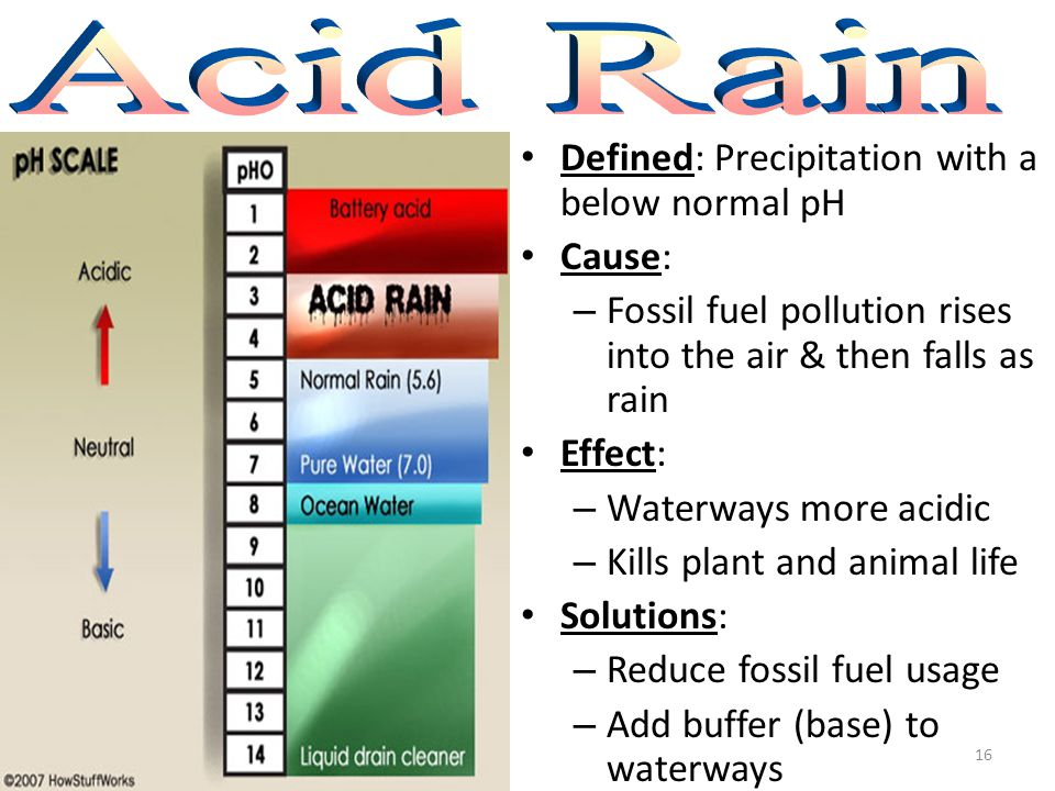 Acid Rain Defined: Precipitation with a below normal pH Cause: