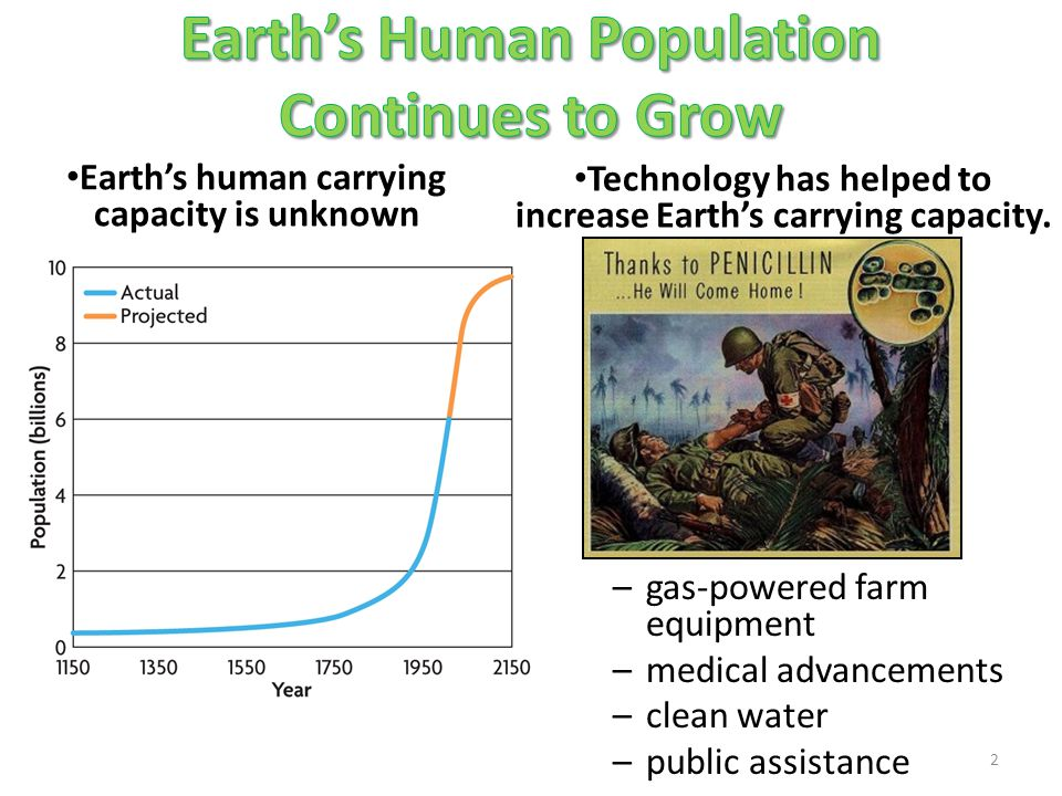 Earth's Human Population Continues to Grow