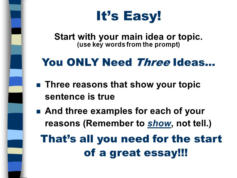 Start with your main idea or topic. (use key words from the prompt)