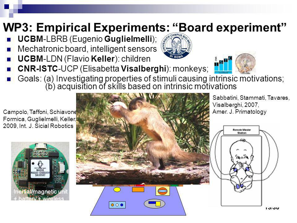 WP3: Empirical Experiments: Board experiment