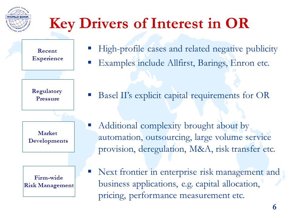 key drivers of enterprise risk management