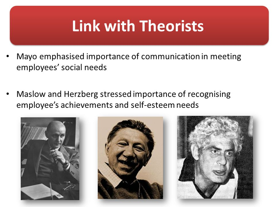 Link with Theorists Mayo emphasised importance of communication in meeting employees' social needs.