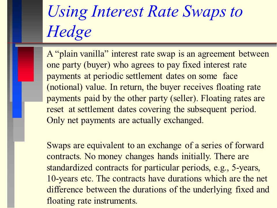Using Options And Swaps To Hedge Risk Ppt Download