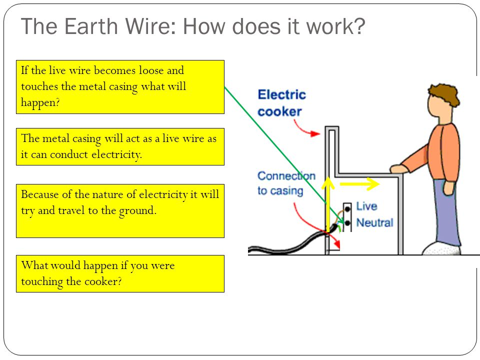 Miraculous How Does Electricity Work Cocu Seattlebaby Co Wiring Digital Resources Hetepmognl