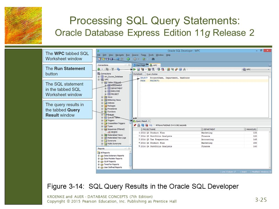 Oracle Sql Query Examples