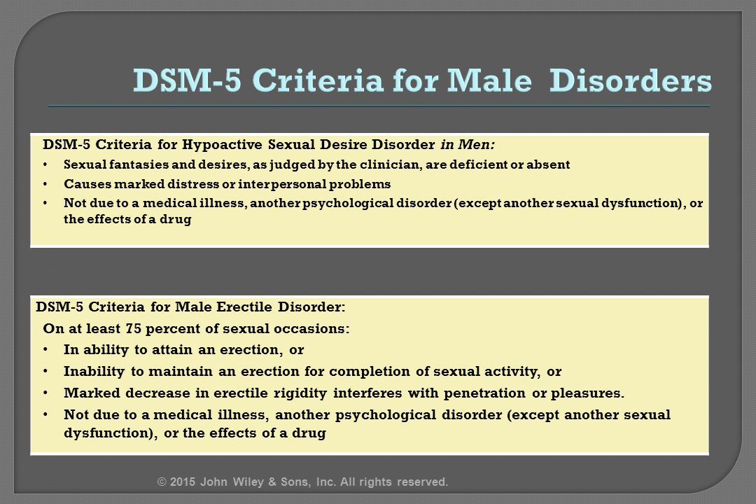 Hypoactive sexual desire disorder definition