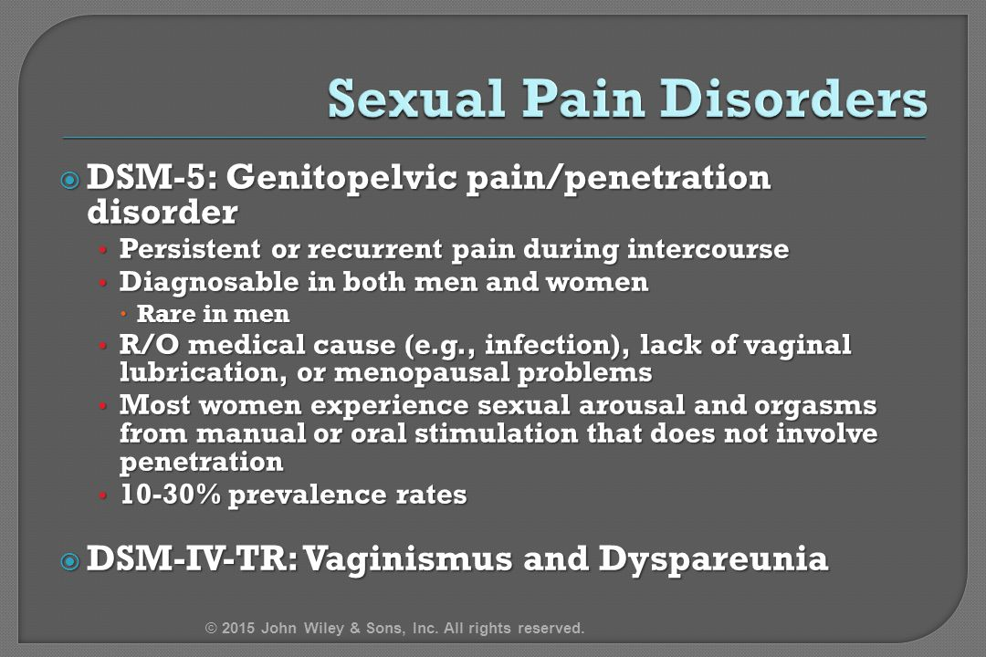 Painful sexual disorders in women after menopause