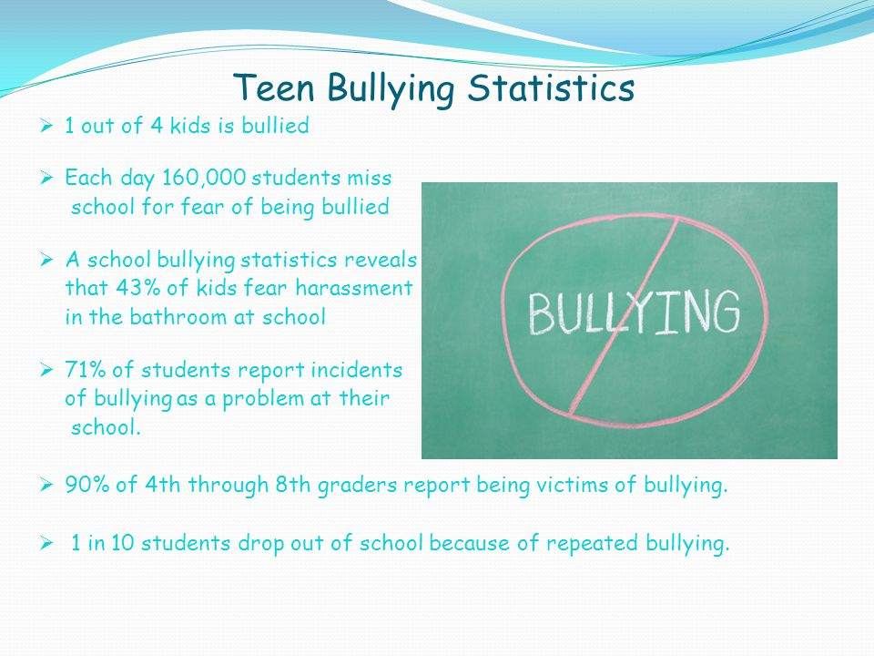 Teen Bullying Statistics