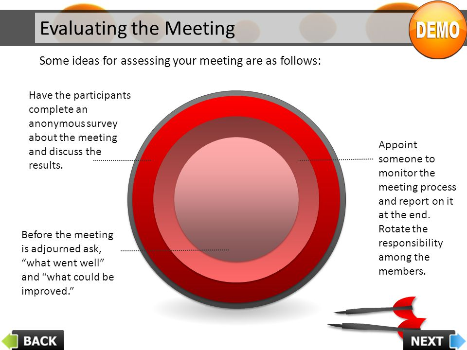 Evaluating the Meeting
