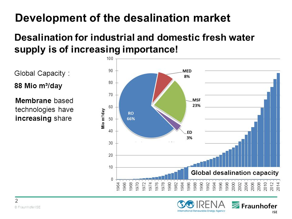Technology options for Renewable desalination on islands