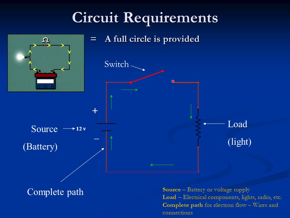 Circuit Requirements = A full circle is provided
