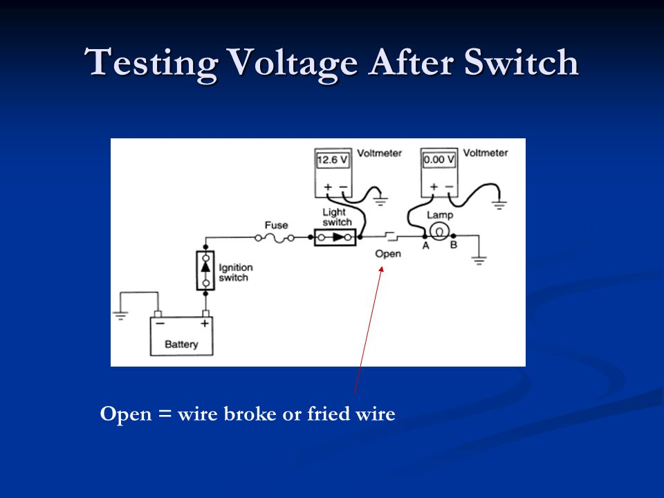 Testing Voltage After Switch