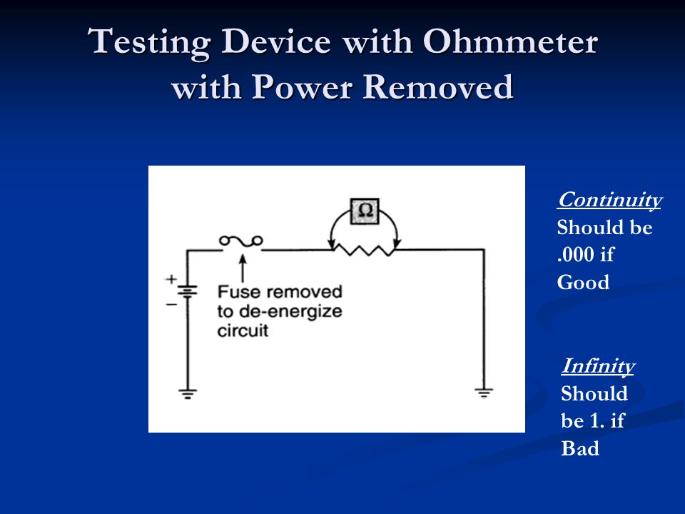 Testing Device with Ohmmeter with Power Removed